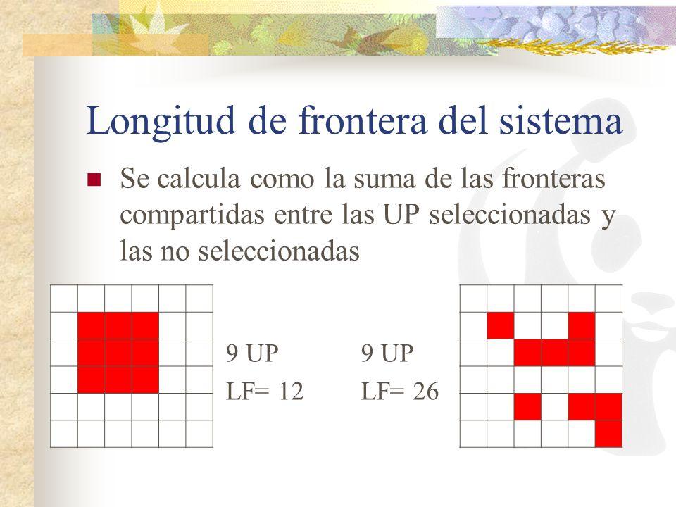 Longitud de frontera del sistema Se calcula como la suma de las fronteras compartidas entre las UP seleccionadas y las no seleccionadas 9 UP LF= 12 9