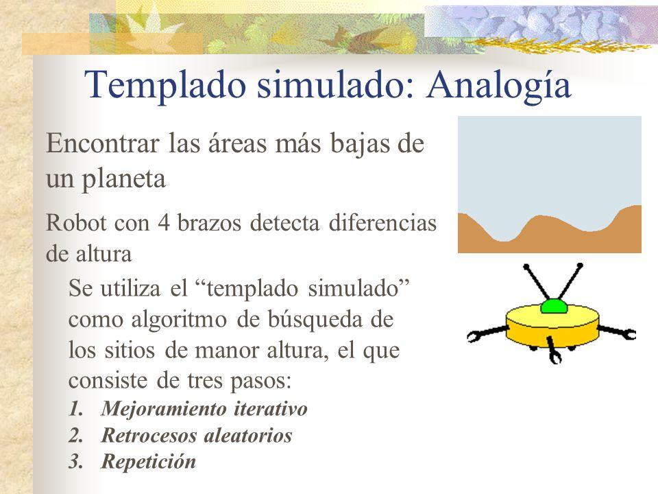 Templado simulado: Analogía Encontrar las áreas más bajas de un planeta Robot con 4 brazos detecta diferencias de altura Se utiliza el templado simula