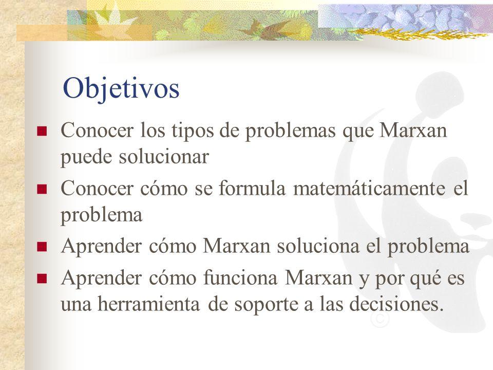 Objetivos Conocer los tipos de problemas que Marxan puede solucionar Conocer cómo se formula matemáticamente el problema Aprender cómo Marxan solucion