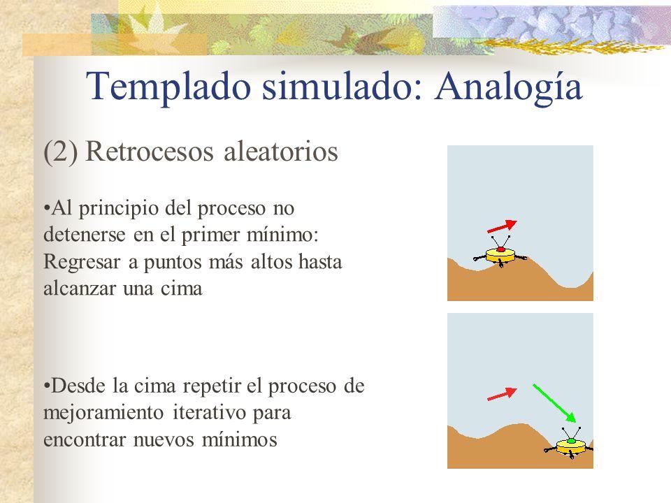 Templado simulado: Analogía Al principio del proceso no detenerse en el primer mínimo: Regresar a puntos más altos hasta alcanzar una cima Desde la ci