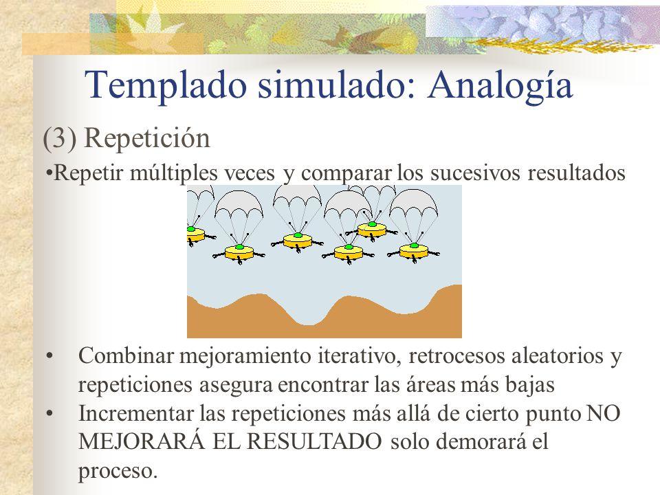 Templado simulado: Analogía Repetir múltiples veces y comparar los sucesivos resultados (3) Repetición Combinar mejoramiento iterativo, retrocesos ale