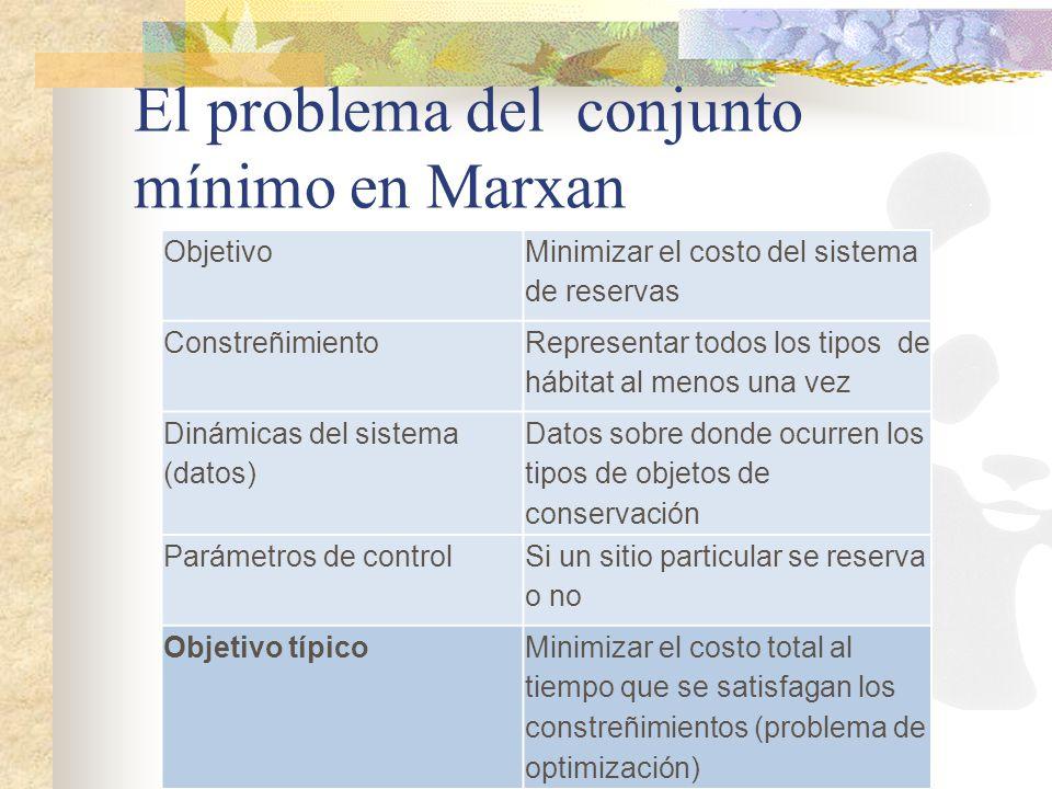 El problema del conjunto mínimo en Marxan Objetivo Minimizar el costo del sistema de reservas Constreñimiento Representar todos los tipos de hábitat a