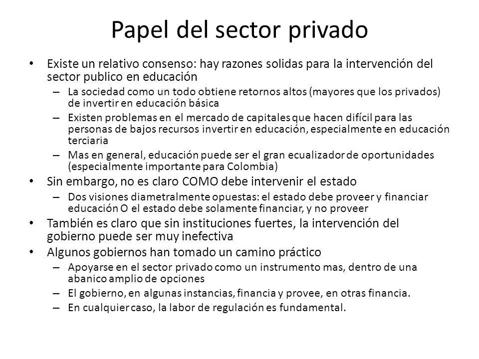 Cual es la evidencia del efecto del sector privado en educación.