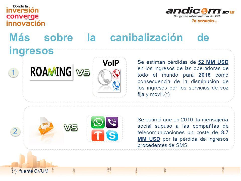 Más sobre la canibalización de ingresos (*): fuente OVUM 2 2 Se estimó que en 2010, la mensajería social supuso a las compañías de telecomunicaciones