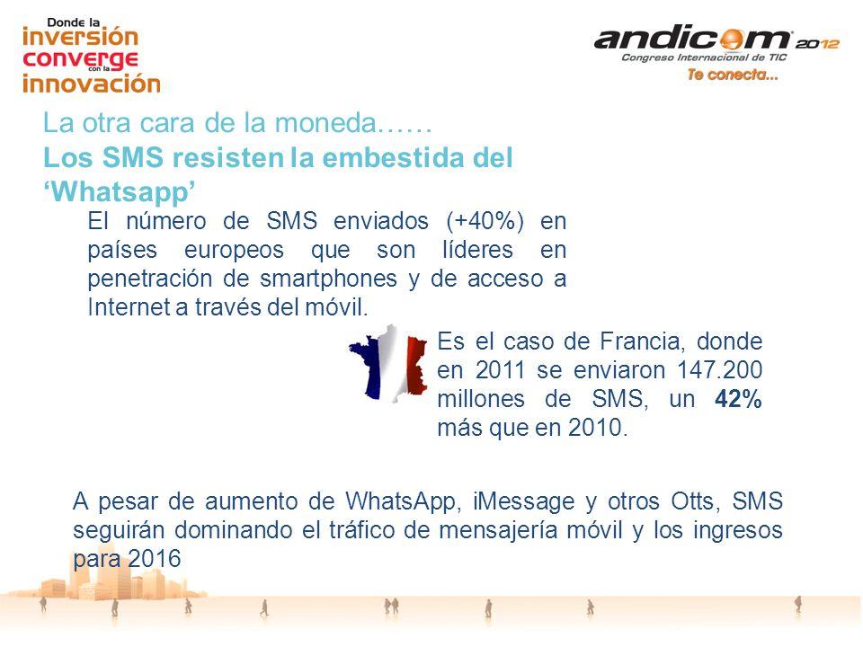 La otra cara de la moneda…… Los SMS resisten la embestida del Whatsapp El número de SMS enviados (+40%) en países europeos que son líderes en penetrac