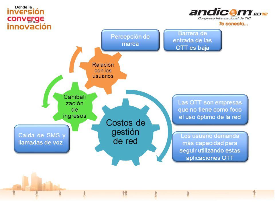 Costos de gestión de red Canibali zación de ingresos Relación con los usuarios Las OTT son empresas que no tiene como foco el uso óptimo de la red Per