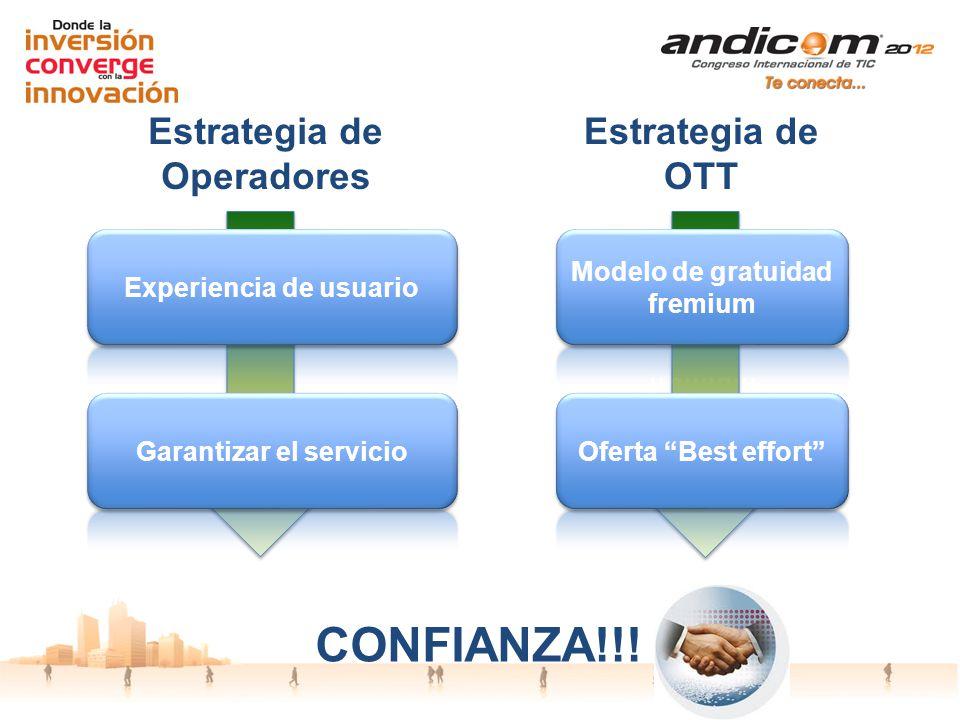 Estrategia de Operadores Estrategia de OTT CONFIANZA!!!