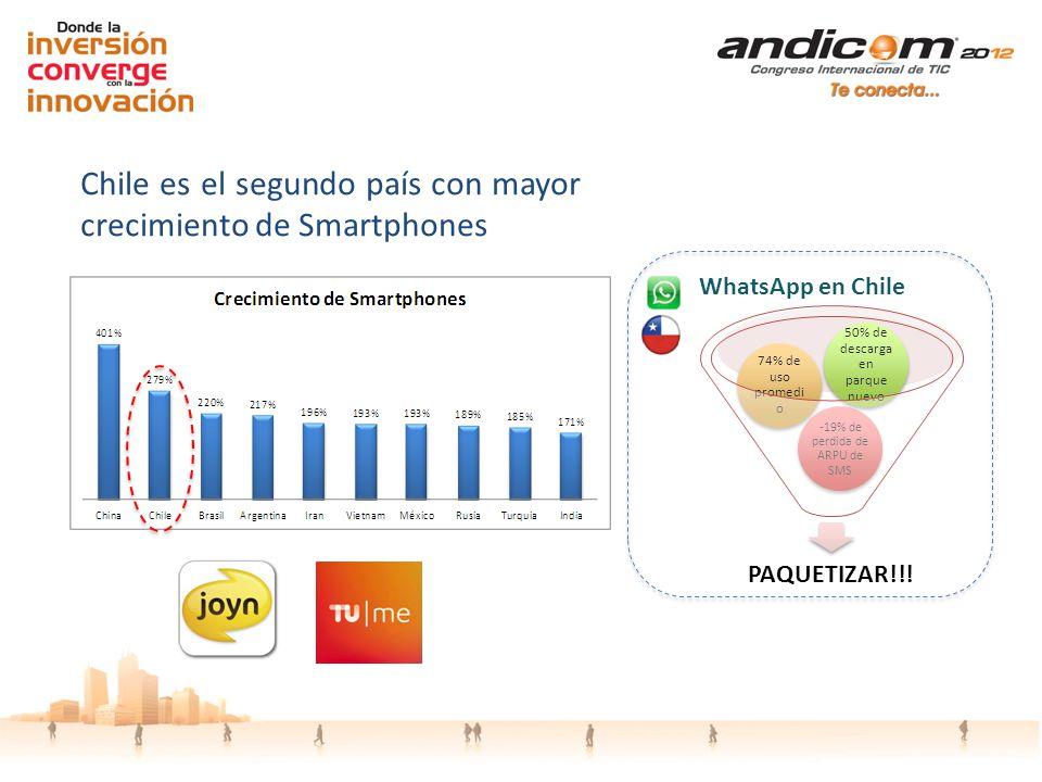 Chile es el segundo país con mayor crecimiento de Smartphones WhatsApp en Chile