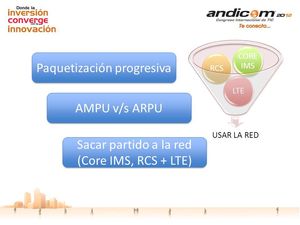 USAR LA RED LTERCS CORE IMS Paquetización progresiva Sacar partido a la red (Core IMS, RCS + LTE) AMPU v/s ARPU