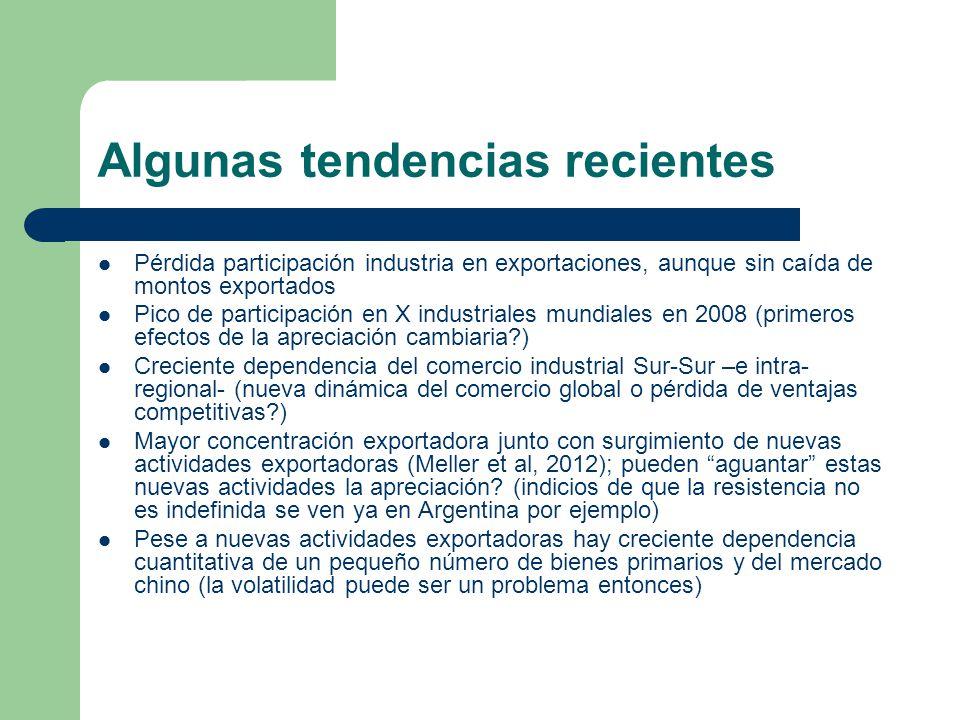 El espacio de productos Fuente: http://www.chidalgo.com/gall ery.html http://www.chidalgo.com/gall ery.html Escasas posibilidades de diversificación a partir de commodities
