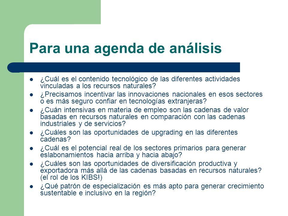 Para una agenda de análisis ¿Cuál es el contenido tecnológico de las diferentes actividades vinculadas a los recursos naturales? ¿Precisamos incentiva