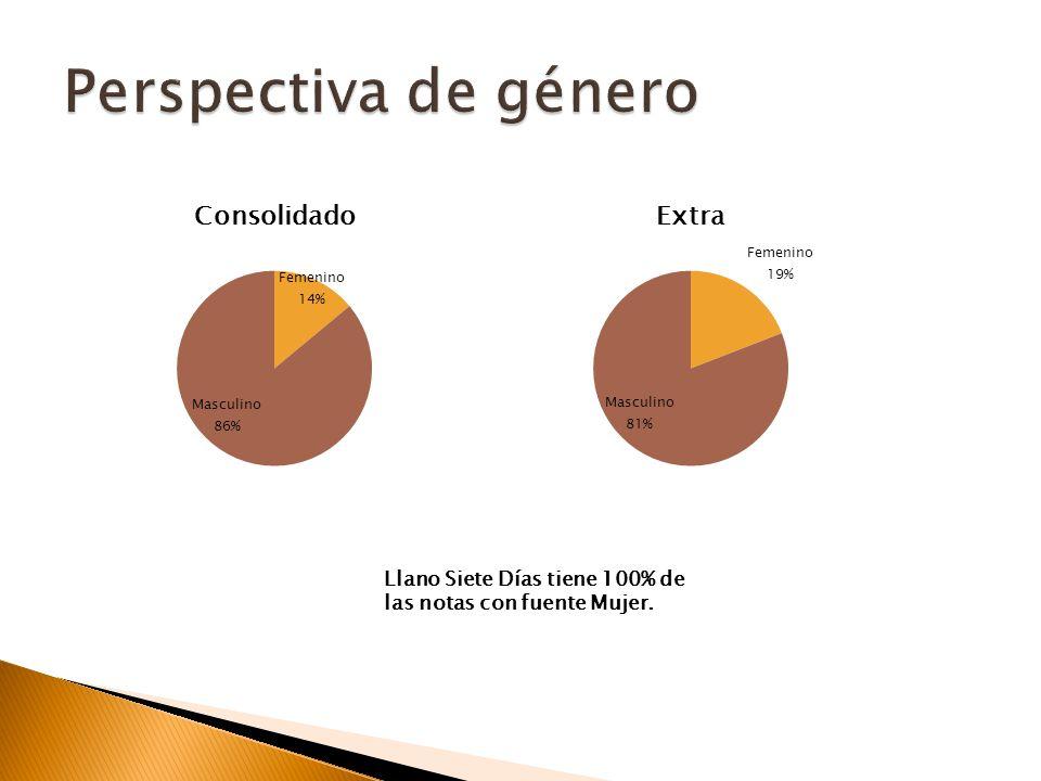 Llano Siete Días tiene 100% de las notas con fuente Mujer.