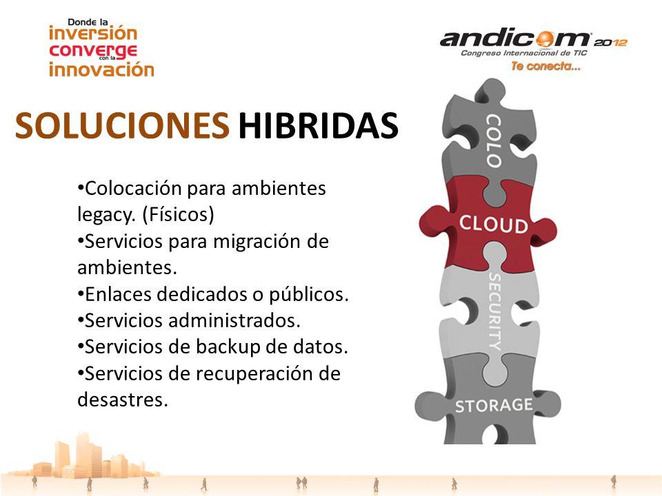 Colocación para ambientes legacy. (Físicos) Servicios para migración de ambientes. Enlaces dedicados o públicos. Servicios administrados. Servicios de
