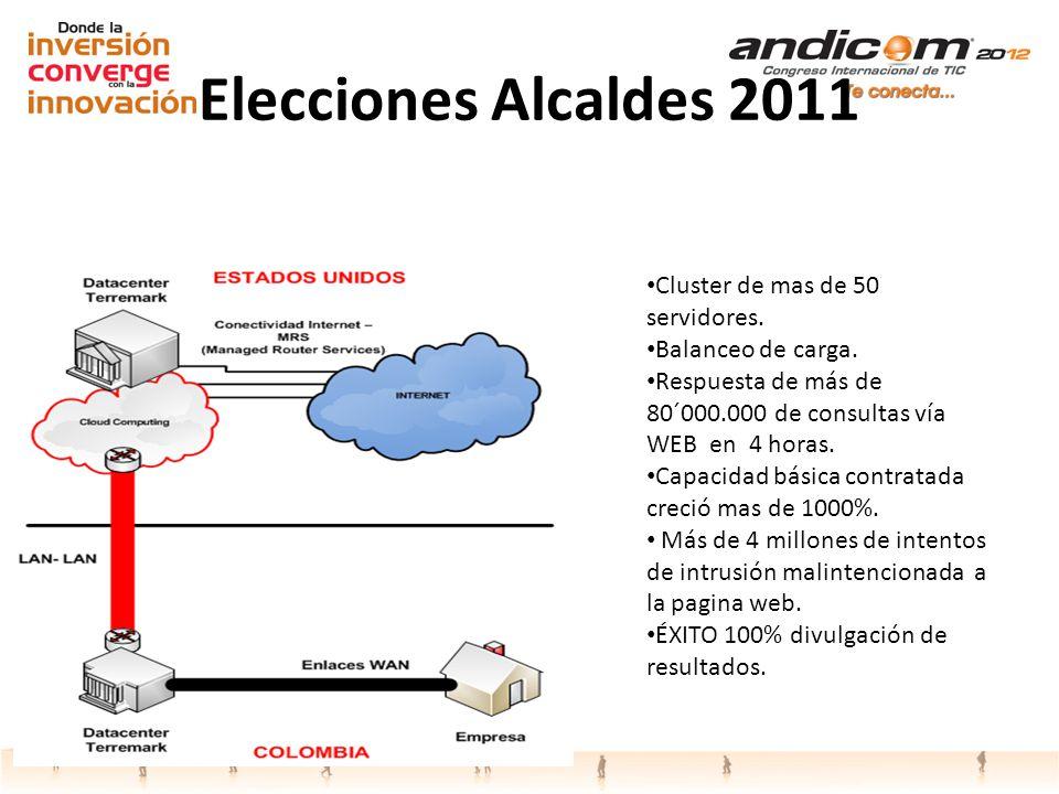 Elecciones Alcaldes 2011 Cluster de mas de 50 servidores. Balanceo de carga. Respuesta de más de 80´000.000 de consultas vía WEB en 4 horas. Capacidad