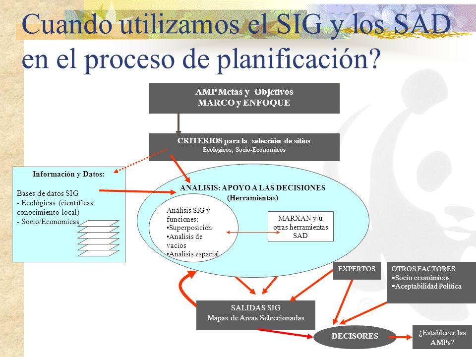 Cuando utilizamos el SIG y los SAD en el proceso de planificación? Información y Datos: Bases de datos SIG - Ecológicas (científicas, conocimiento loc