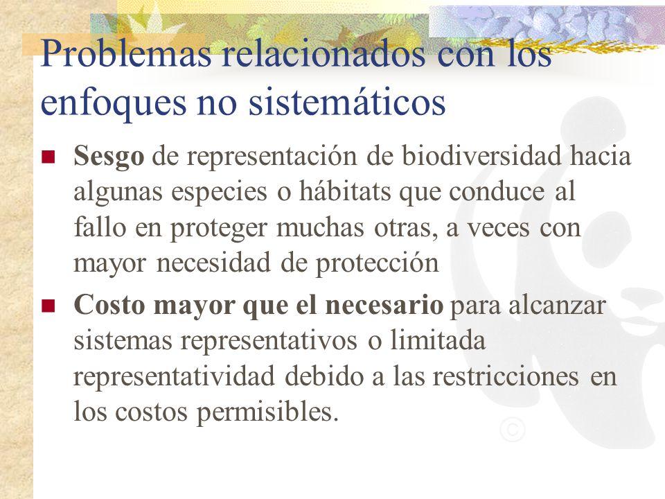 Problemas relacionados con los enfoques no sistemáticos Sesgo de representación de biodiversidad hacia algunas especies o hábitats que conduce al fall