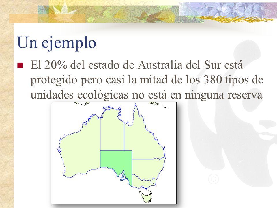 Un ejemplo El 20% del estado de Australia del Sur está protegido pero casi la mitad de los 380 tipos de unidades ecológicas no está en ninguna reserva