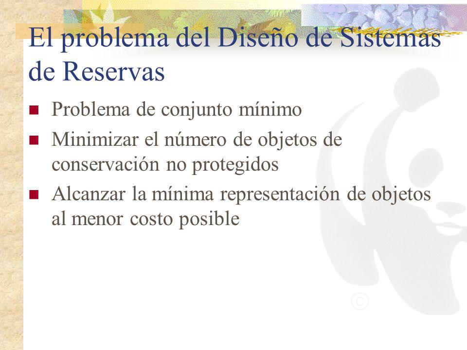El problema del Diseño de Sistemas de Reservas Problema de conjunto mínimo Minimizar el número de objetos de conservación no protegidos Alcanzar la mí