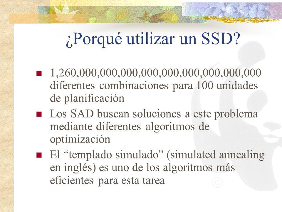¿Porqué utilizar un SSD? 1,260,000,000,000,000,000,000,000,000,000 diferentes combinaciones para 100 unidades de planificación Los SAD buscan solucion