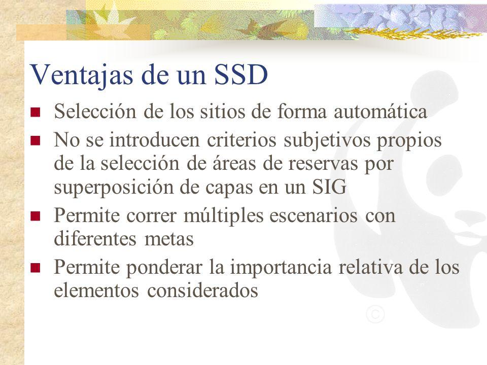 Ventajas de un SSD Selección de los sitios de forma automática No se introducen criterios subjetivos propios de la selección de áreas de reservas por