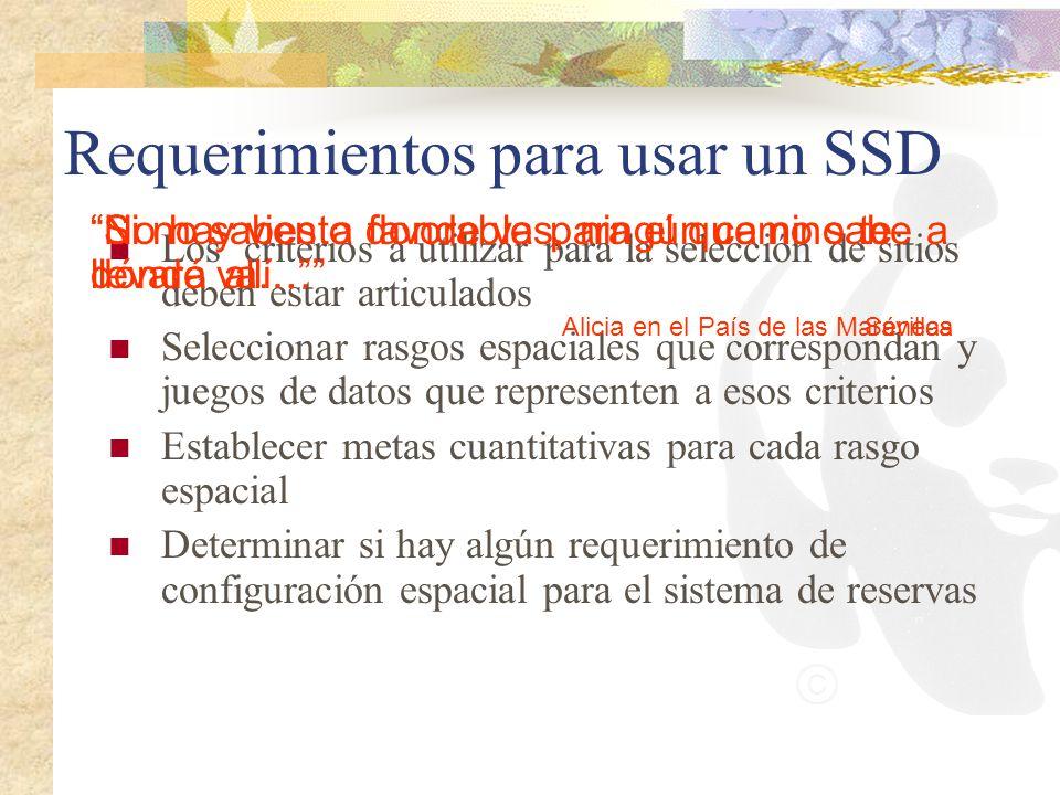 Requerimientos para usar un SSD Los criterios a utilizar para la selección de sitios deben estar articulados Seleccionar rasgos espaciales que corresp