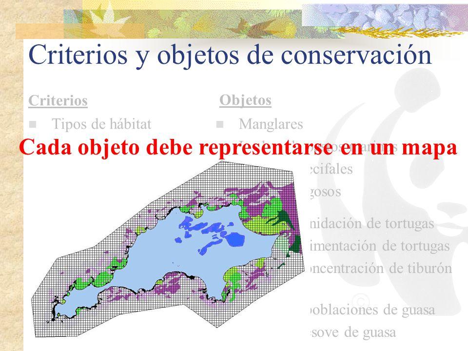 Criterios y objetos de conservación Criterios Tipos de hábitat Objetos Manglares Lechos de pastos marinos Crestas arrecifales Lechos fangosos Playas d