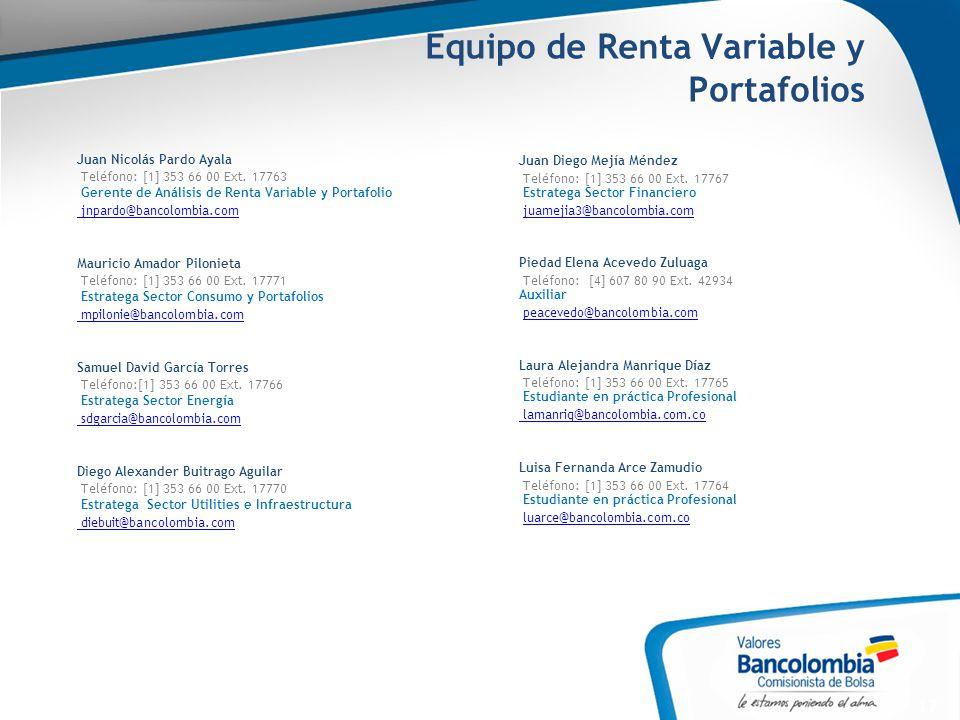 Equipo de Renta Variable y Portafolios 17 Juan Nicolás Pardo Ayala Teléfono: [1] 353 66 00 Ext. 17763 Gerente de Análisis de Renta Variable y Portafol