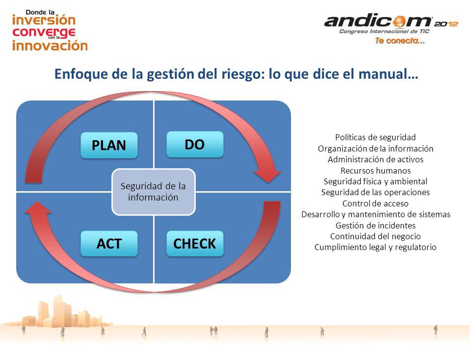 Enfoque de la gestión del riesgo: lo que dice el manual… PLAN DO ACT CHECK Políticas de seguridad Organización de la información Administración de act