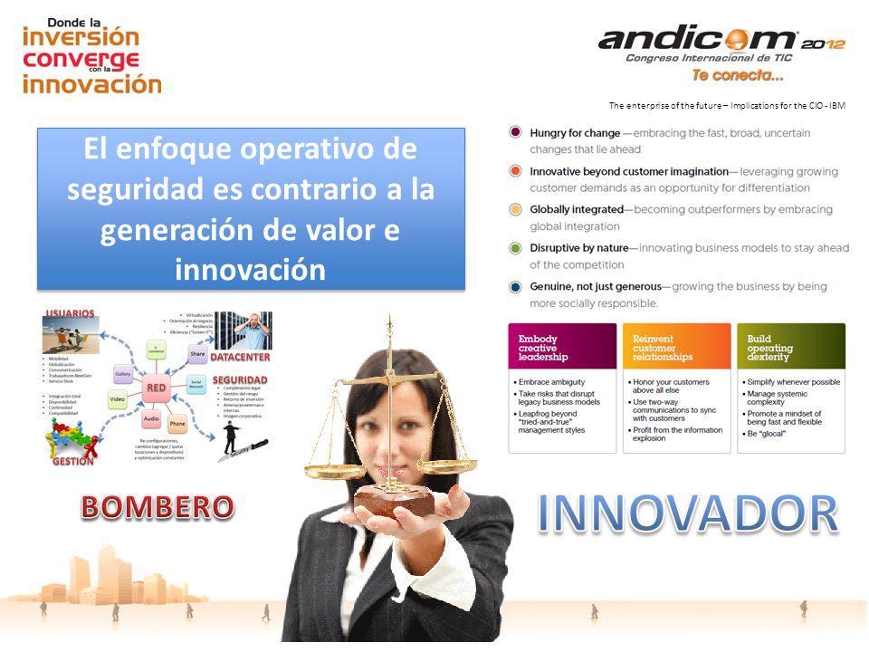 The enterprise of the future – Implications for the CIO - IBM El enfoque operativo de seguridad es contrario a la generación de valor e innovación