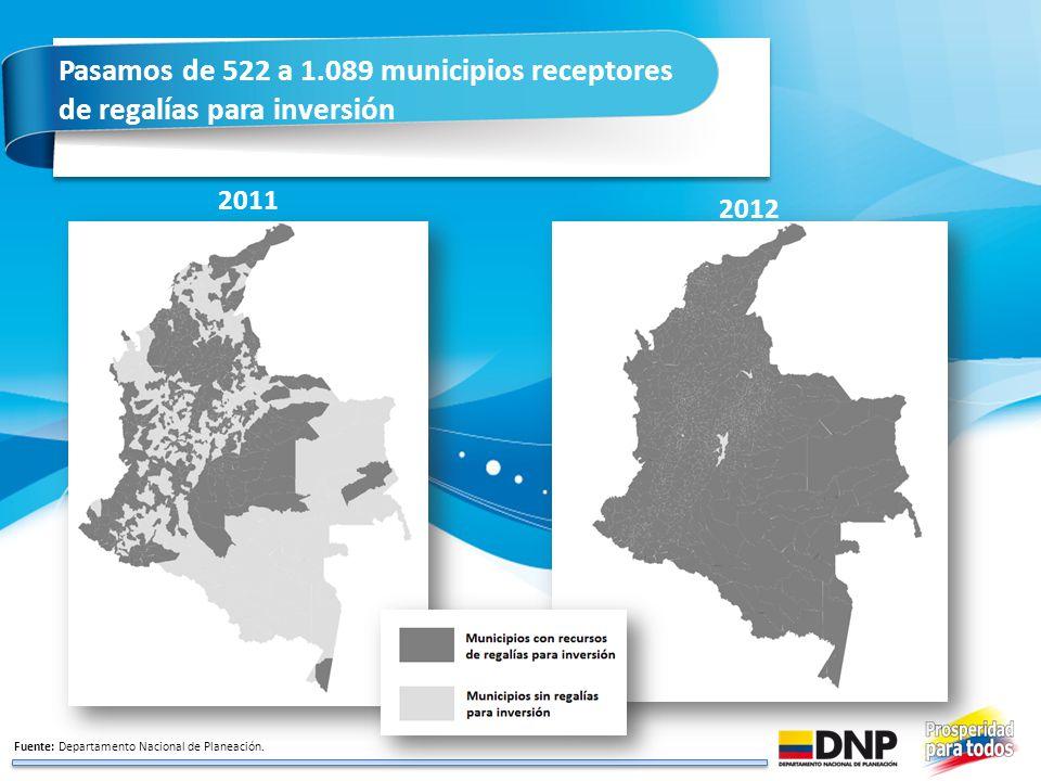 1.La desaceleración tiene origen en el deterioro de las condiciones externas, no en la demanda interna Pasamos de 522 a 1.089 municipios receptores de