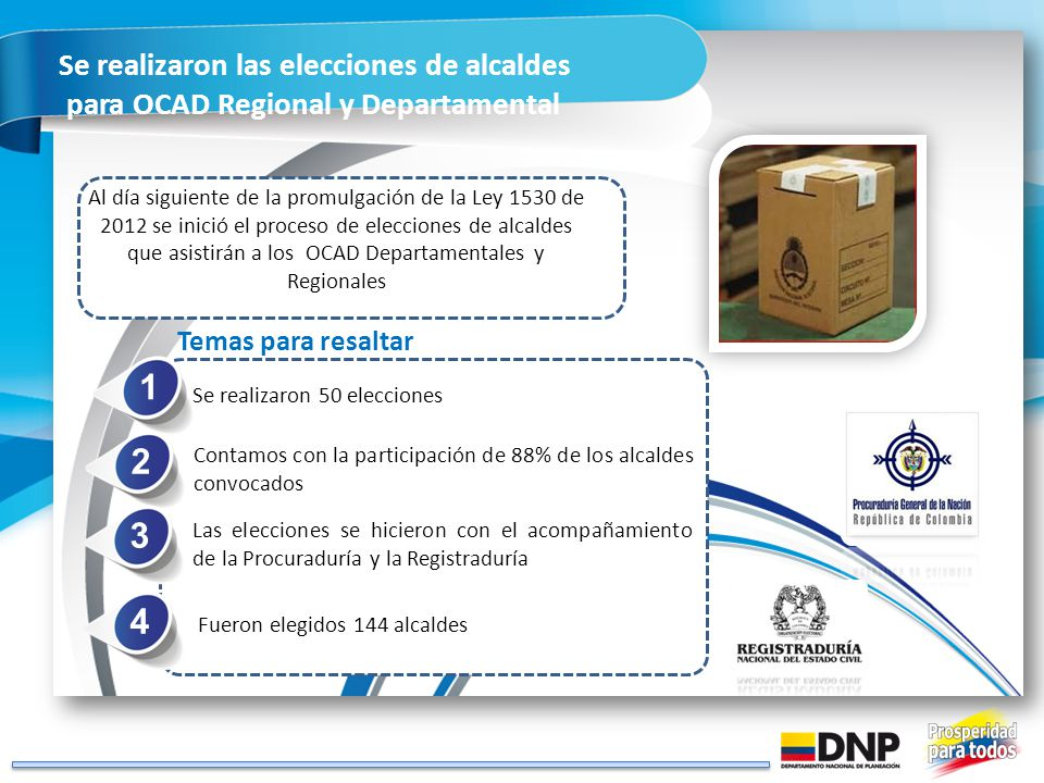 Al día siguiente de la promulgación de la Ley 1530 de 2012 se inició el proceso de elecciones de alcaldes que asistirán a los OCAD Departamentales y R
