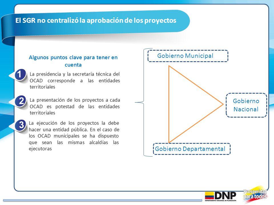 El SGR no centralizó la aprobación de los proyectos Algunos puntos clave para tener en cuenta La presentación de los proyectos a cada OCAD es potestad