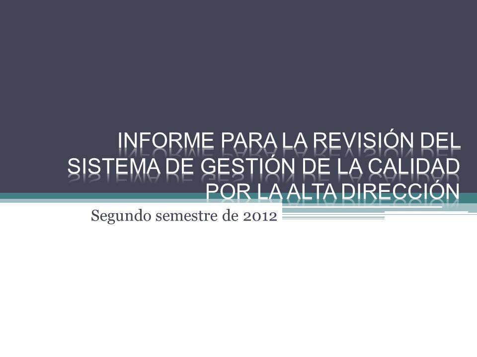 CONTENIDO Revisión por la Dirección II-2012