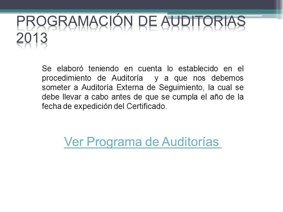 Ver Programa de Auditorías Se elaboró teniendo en cuenta lo establecido en el procedimiento de Auditoría y a que nos debemos someter a Auditoría Externa de Seguimiento, la cual se debe llevar a cabo antes de que se cumpla el año de la fecha de expedición del Certificado.