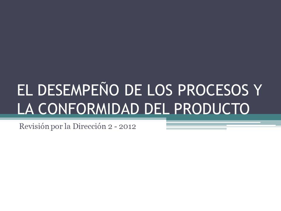 EL DESEMPEÑO DE LOS PROCESOS Y LA CONFORMIDAD DEL PRODUCTO Revisión por la Dirección 2 - 2012