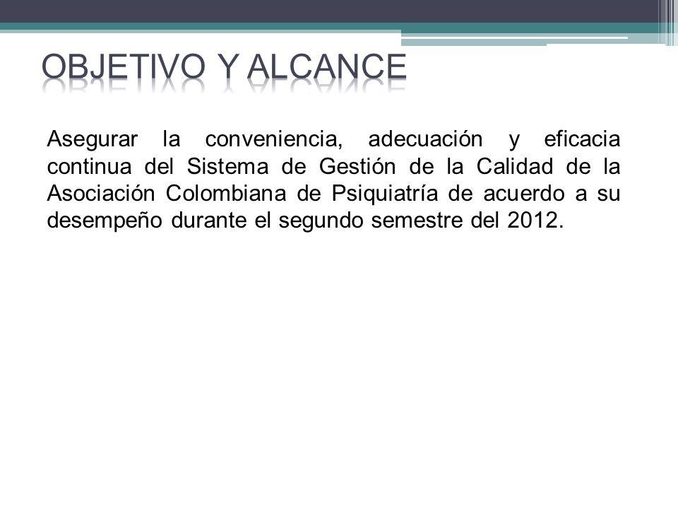 ASISTENCIA A LA ASAMBLEA Satisfacción de los miembros Calificación de encuesta aplicada INDICADORES DE GESTIÓN OPERATIVOS No se ha aplicado encuesta 5,51