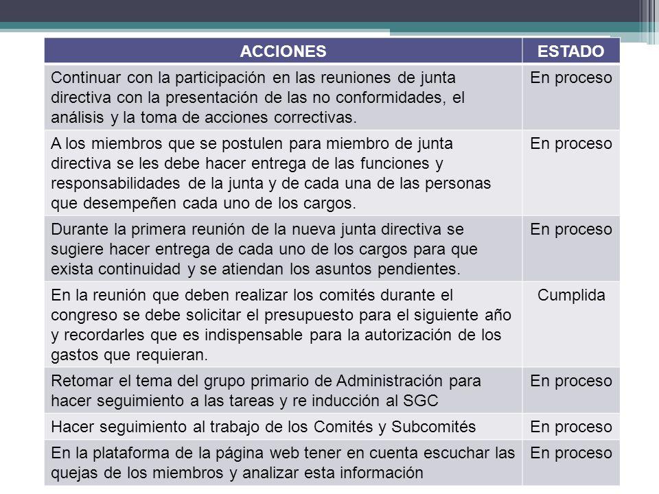 ACCIONESESTADO Continuar con la participación en las reuniones de junta directiva con la presentación de las no conformidades, el análisis y la toma de acciones correctivas.