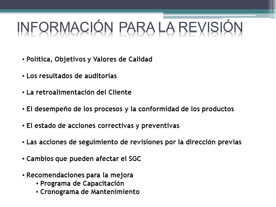 POLÍTICA Y OBJETIVOS DE CALIDAD Revisión por la Dirección 2-2012
