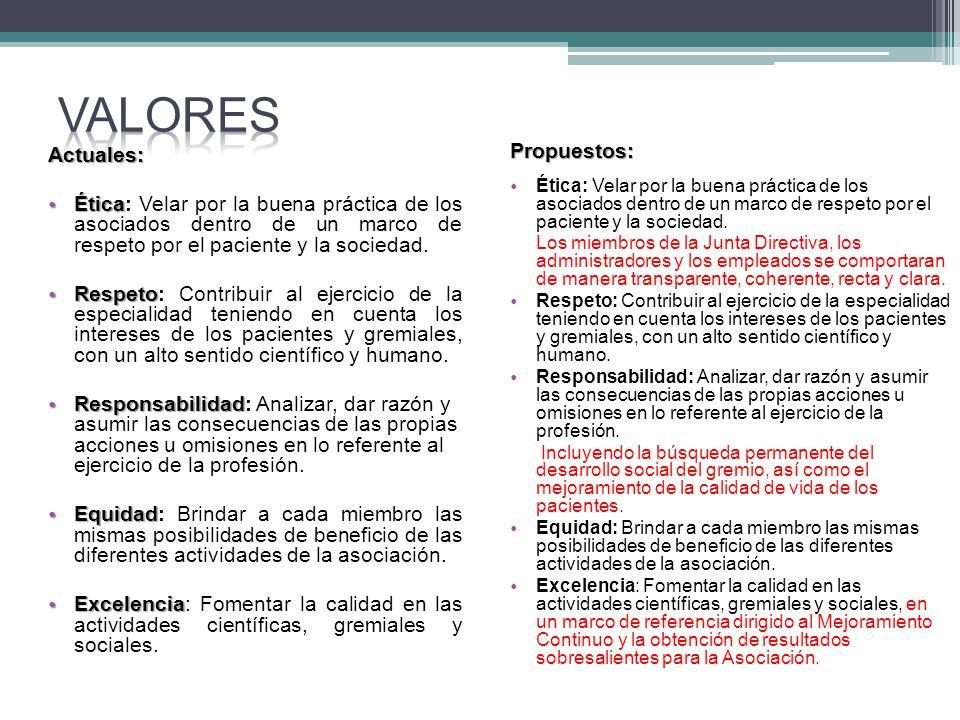 LOS RESULTADOS DE AUDITORÍAS Revisión por la Dirección 2-2012