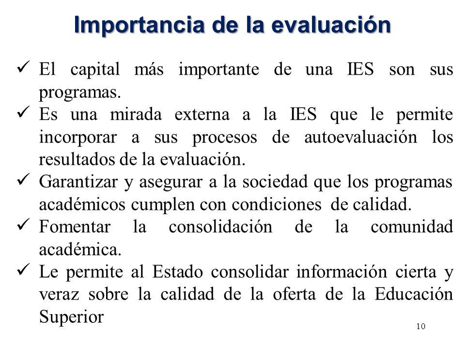 El capital más importante de una IES son sus programas. Es una mirada externa a la IES que le permite incorporar a sus procesos de autoevaluación los