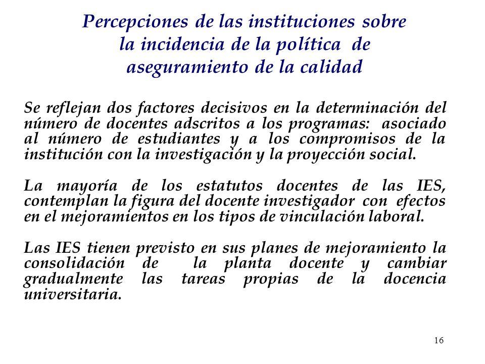 Se reflejan dos factores decisivos en la determinación del número de docentes adscritos a los programas: asociado al número de estudiantes y a los com