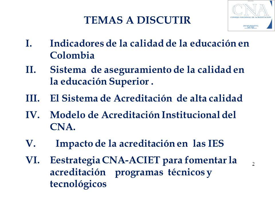 I.Indicadores de la calidad de la educación en Colombia II.Sistema de aseguramiento de la calidad en la educación Superior. III.El Sistema de Acredita