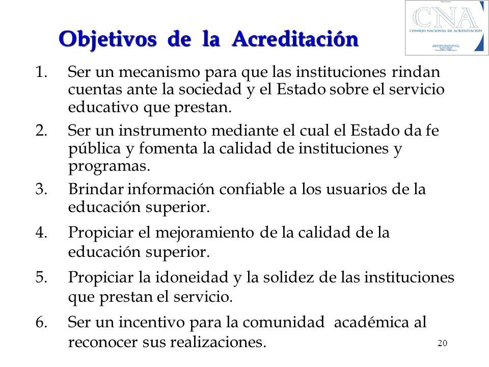 Objetivos de la Acreditación 1.Ser un mecanismo para que las instituciones rindan cuentas ante la sociedad y el Estado sobre el servicio educativo que