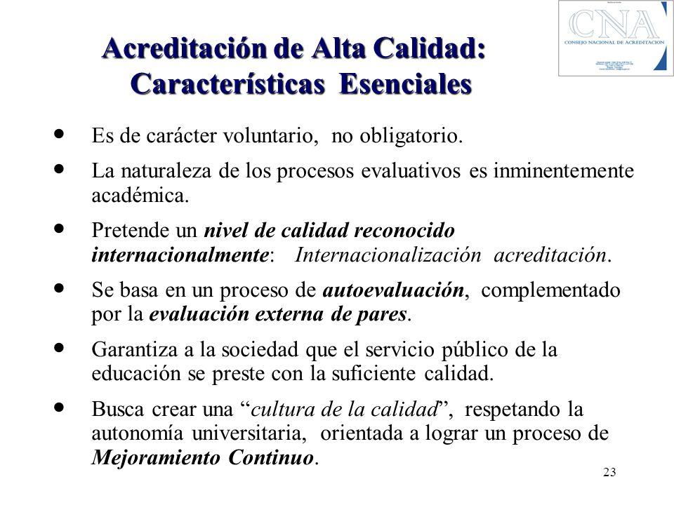 Acreditación de Alta Calidad: Características Esenciales Es de carácter voluntario, no obligatorio. La naturaleza de los procesos evaluativos es inmin
