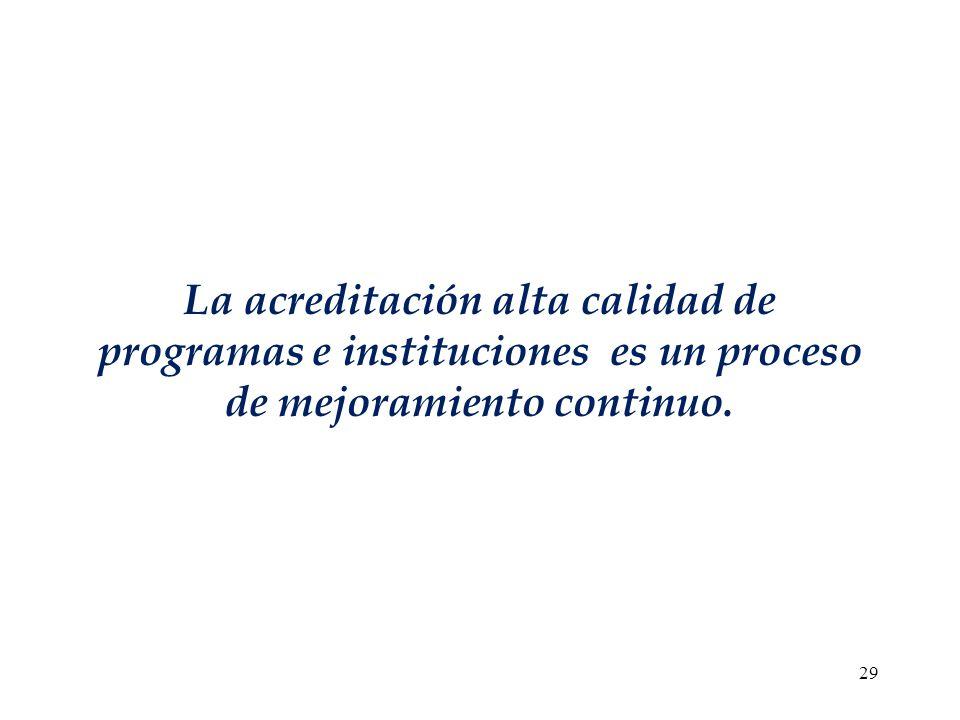 La acreditación alta calidad de programas e instituciones es un proceso de mejoramiento continuo. 29