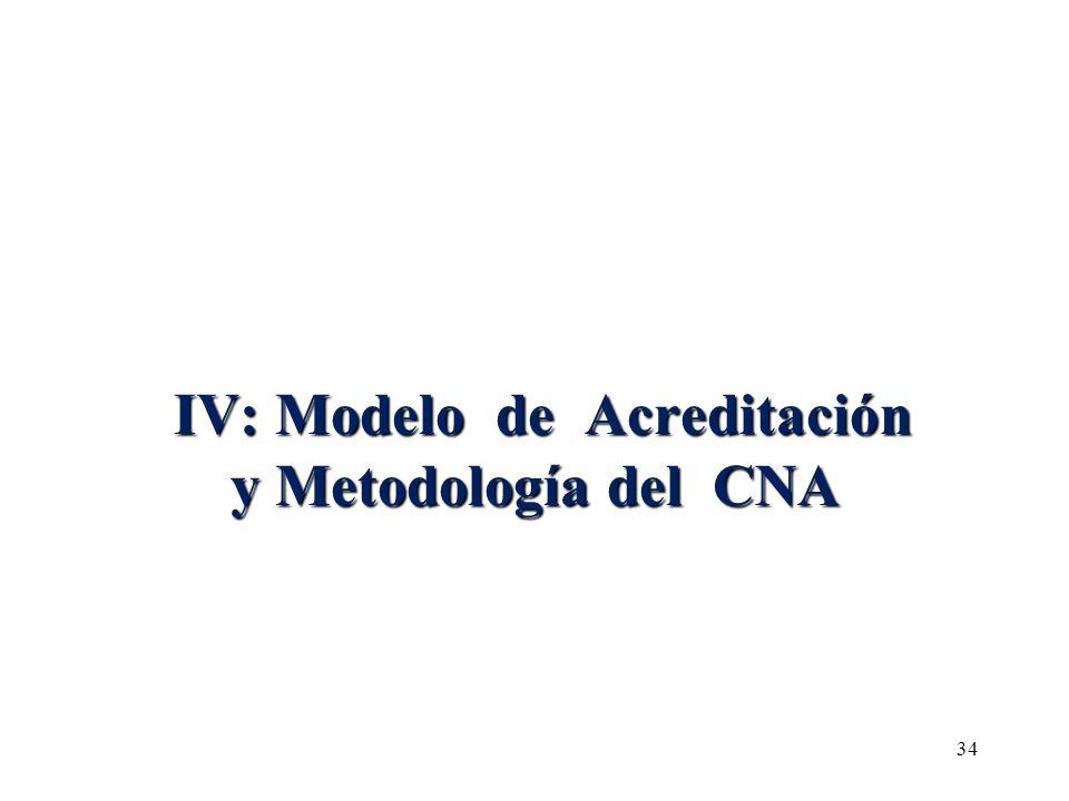IV: Modelo de Acreditación y Metodología del CNA IV: Modelo de Acreditación y Metodología del CNA 34