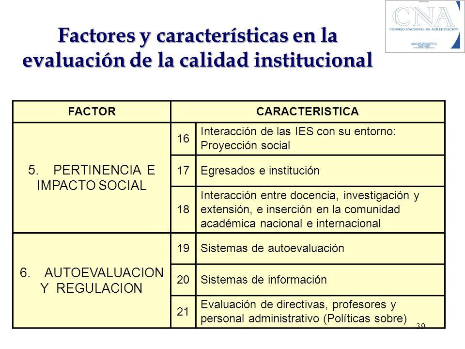 Factores y características en la evaluación de la calidad institucional FACTORCARACTERISTICA 5. PERTINENCIA E IMPACTO SOCIAL 16 Interacción de las IES