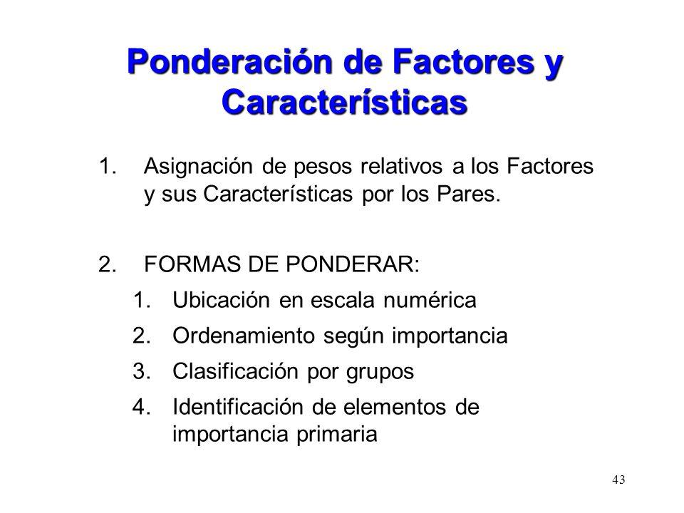 Ponderación de Factores y Características 1.Asignación de pesos relativos a los Factores y sus Características por los Pares. 2.FORMAS DE PONDERAR: 1.