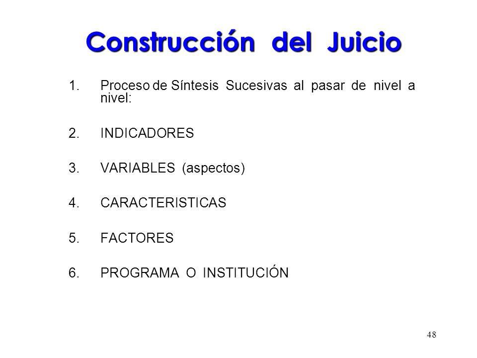 Construcción del Juicio 1.Proceso de Síntesis Sucesivas al pasar de nivel a nivel: 2.INDICADORES 3.VARIABLES (aspectos) 4.CARACTERISTICAS 5.FACTORES 6