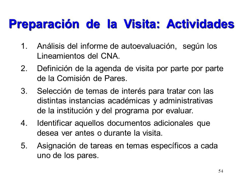 1.Análisis del informe de autoevaluación, según los Lineamientos del CNA. 2.Definición de la agenda de visita por parte por parte de la Comisión de Pa